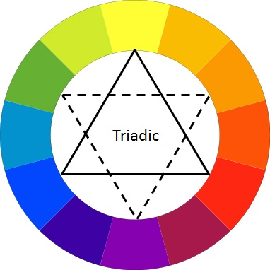 Room for Style: Decorating with Triad Color Schemes